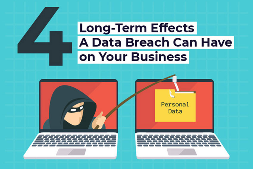Effects-a-Data-Breach-Can-Have-on-Your-Business
